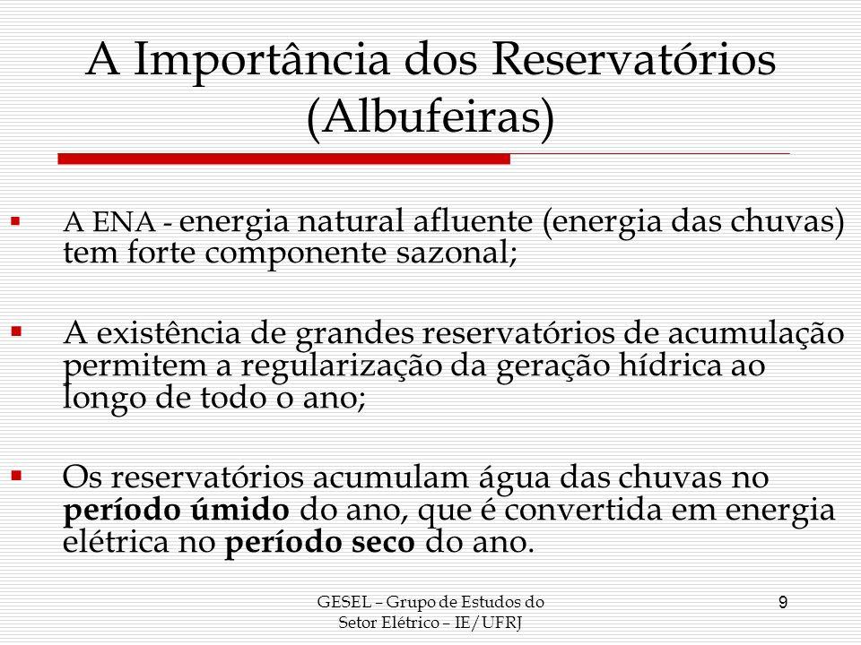 A Importância dos Reservatórios (Albufeiras)
