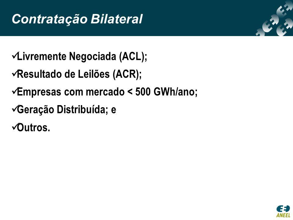 Contratação Bilateral