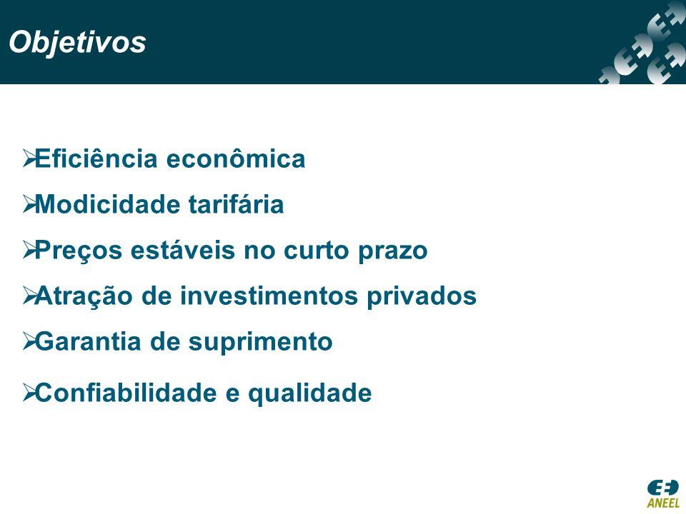 Objetivos Eficiência econômica Modicidade tarifária
