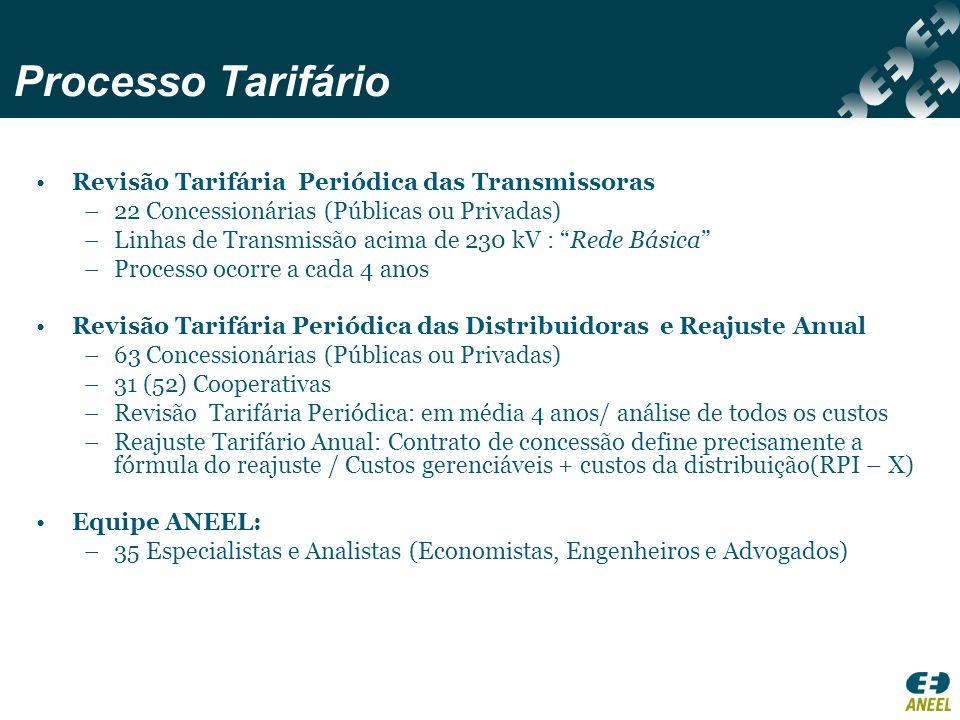 Processo Tarifário Revisão Tarifária Periódica das Transmissoras