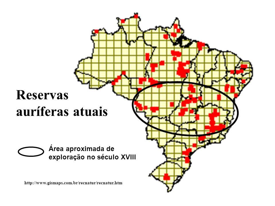 Reservas auríferas atuais Área aproximada de