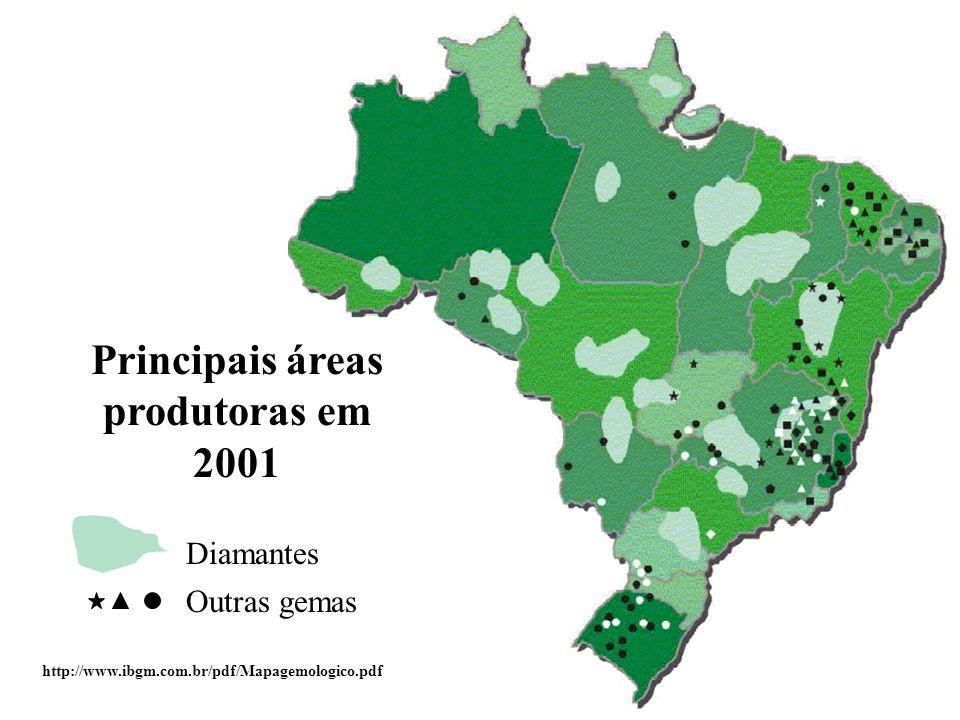 Principais áreas produtoras em 2001