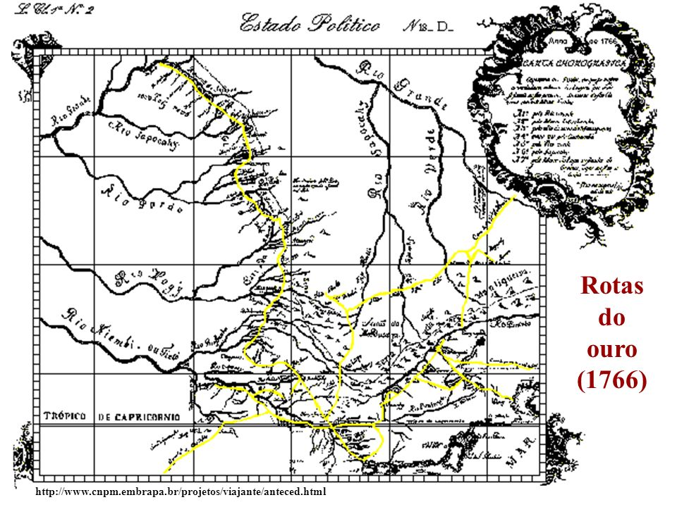 Rotas do ouro (1766) http://www.cnpm.embrapa.br/projetos/viajante/anteced.html