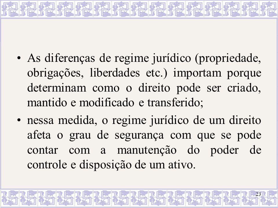 As diferenças de regime jurídico (propriedade, obrigações, liberdades etc.) importam porque determinam como o direito pode ser criado, mantido e modificado e transferido;