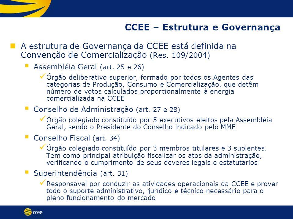 CCEE – Estrutura e Governança