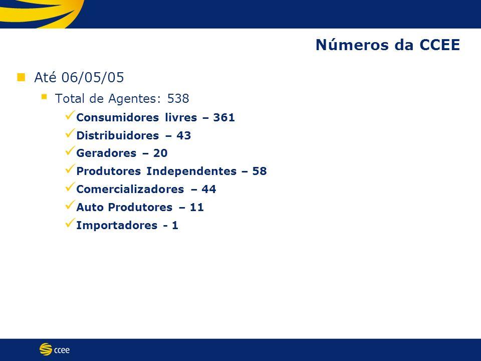Números da CCEE Até 06/05/05 Total de Agentes: 538