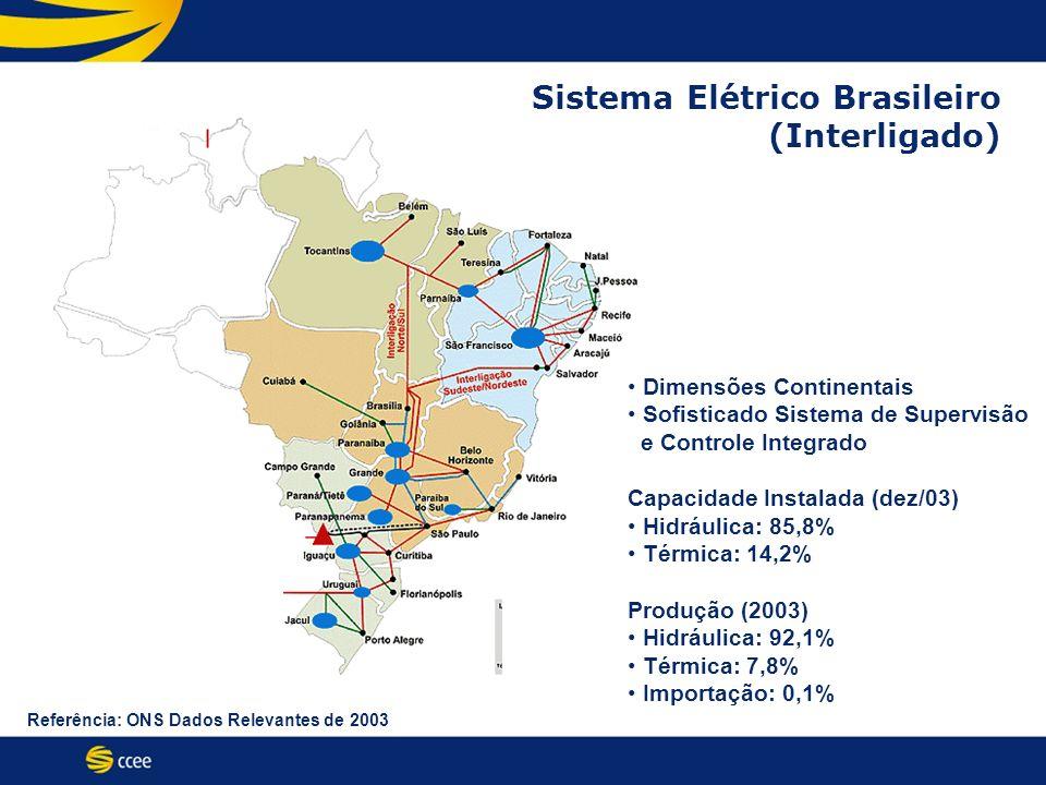 Sistema Elétrico Brasileiro (Interligado)