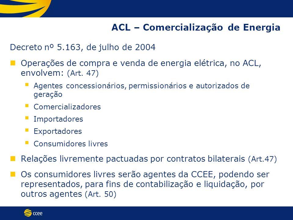 ACL – Comercialização de Energia