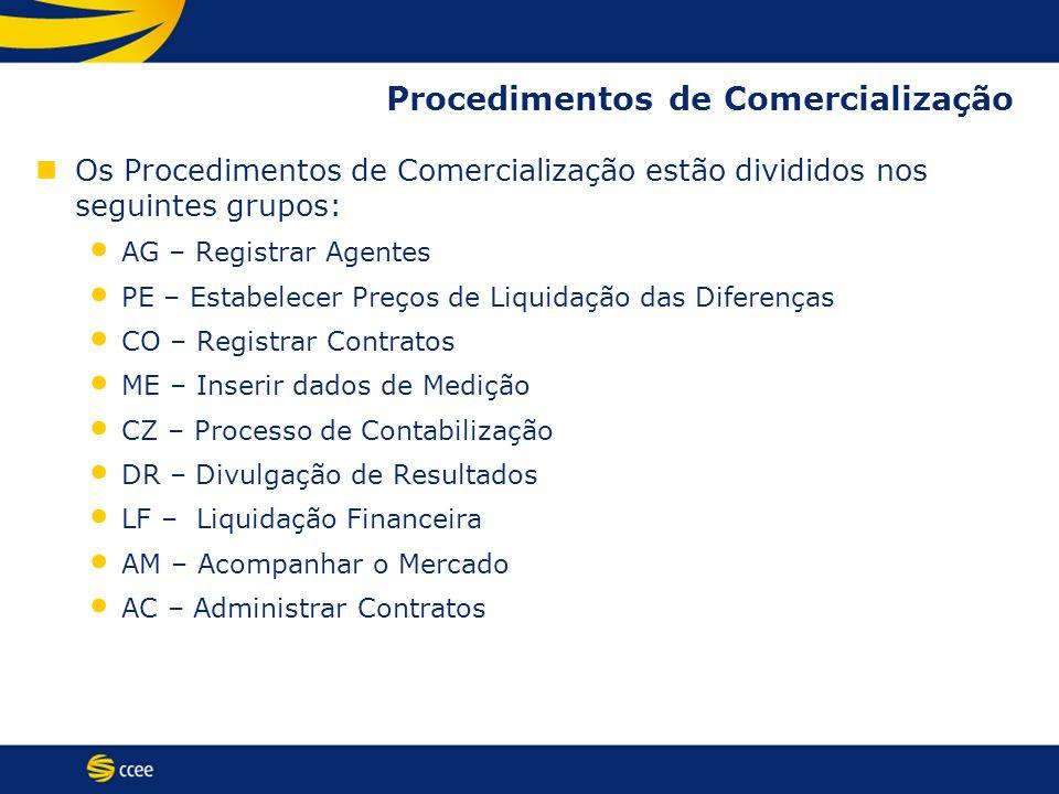 Procedimentos de Comercialização