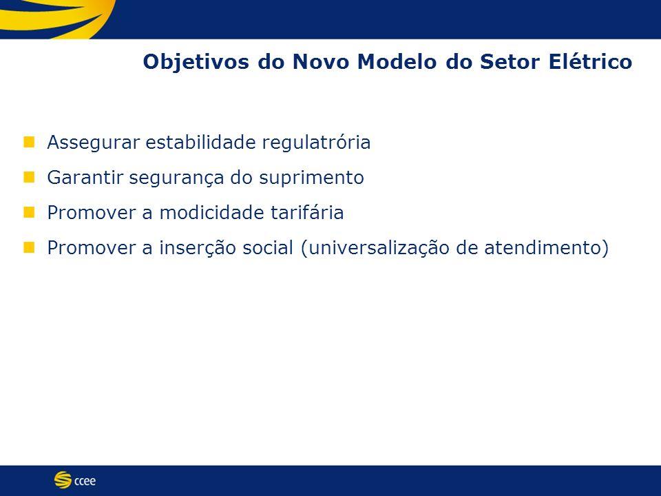 Objetivos do Novo Modelo do Setor Elétrico