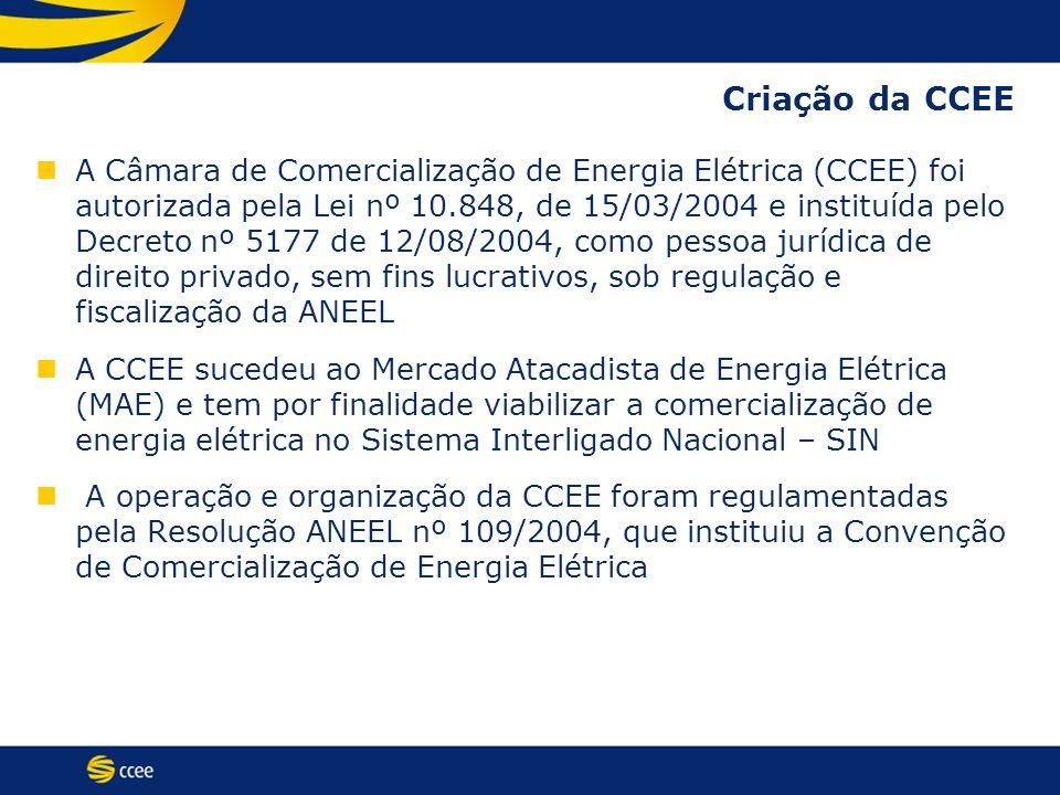 Criação da CCEE