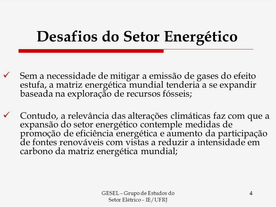 Desafios do Setor Energético