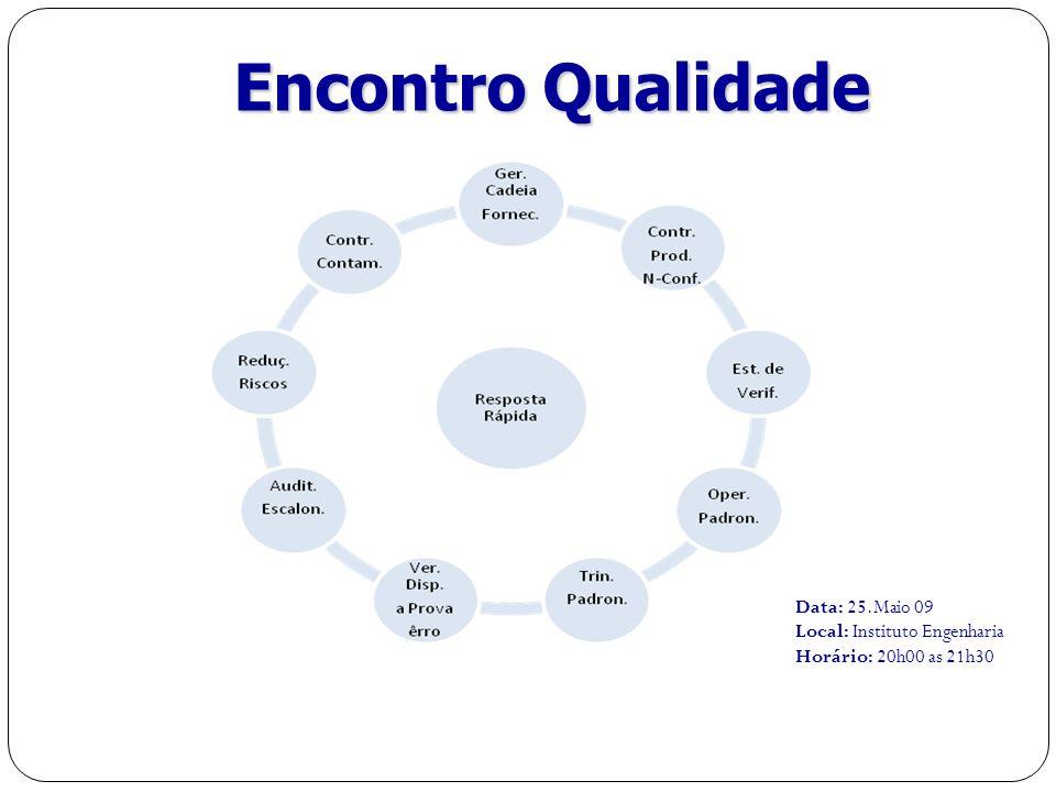 Encontro Qualidade Data: 25.Maio 09 Local: Instituto Engenharia