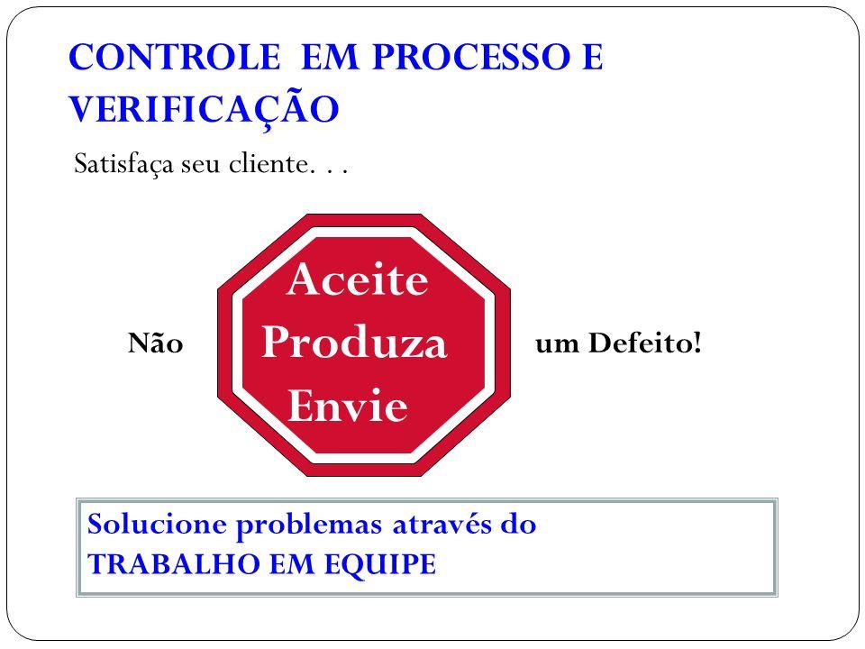 Aceite Produza Envie CONTROLE EM PROCESSO E VERIFICAÇÃO