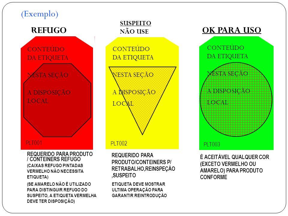 (Exemplo) REFUGO OK PARA USO SUSPEITO NÃO USE CONTEÚDO CONTEÚDO