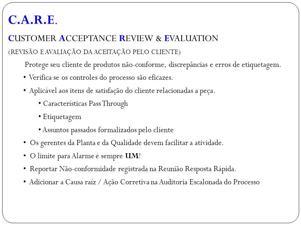 C.A.R.E. CUSTOMER ACCEPTANCE REVIEW & EVALUATION