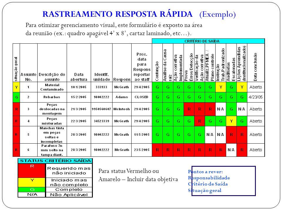 RASTREAMENTO RESPOSTA RÁPIDA (Exemplo)