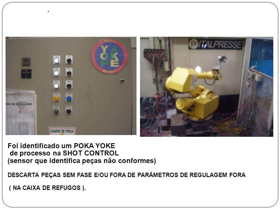Foi identificado um POKA YOKE de processo na SHOT CONTROL