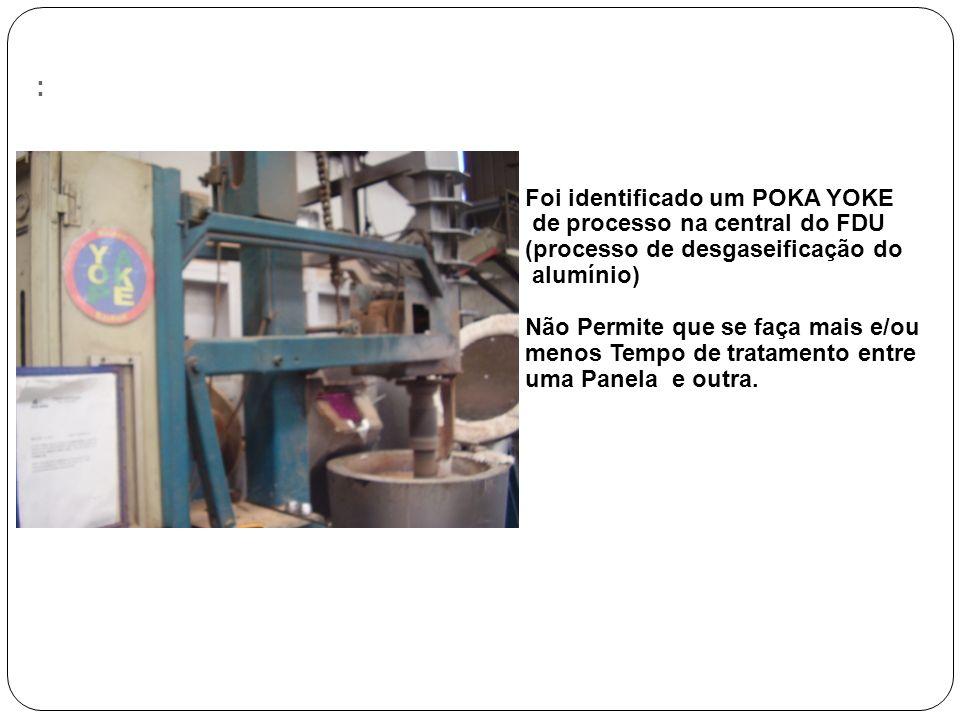 : Foi identificado um POKA YOKE de processo na central do FDU