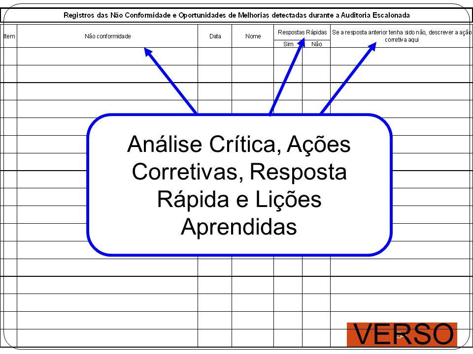 Análise Crítica, Ações Corretivas, Resposta Rápida e Lições Aprendidas