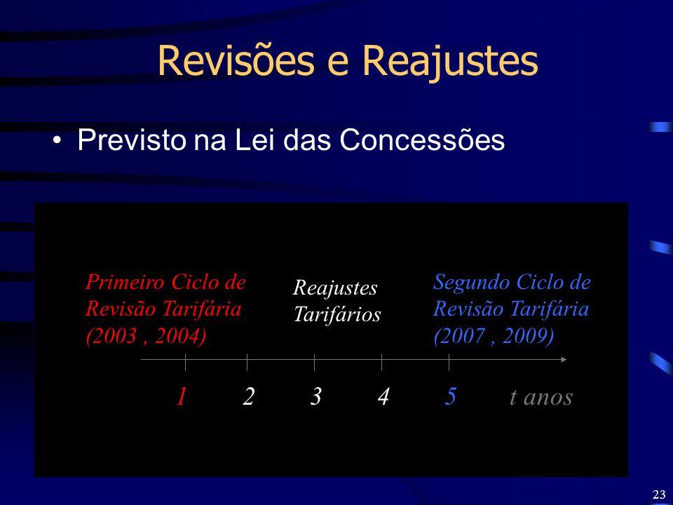 Revisões e Reajustes Previsto na Lei das Concessões 1 2 3 4 5 t anos