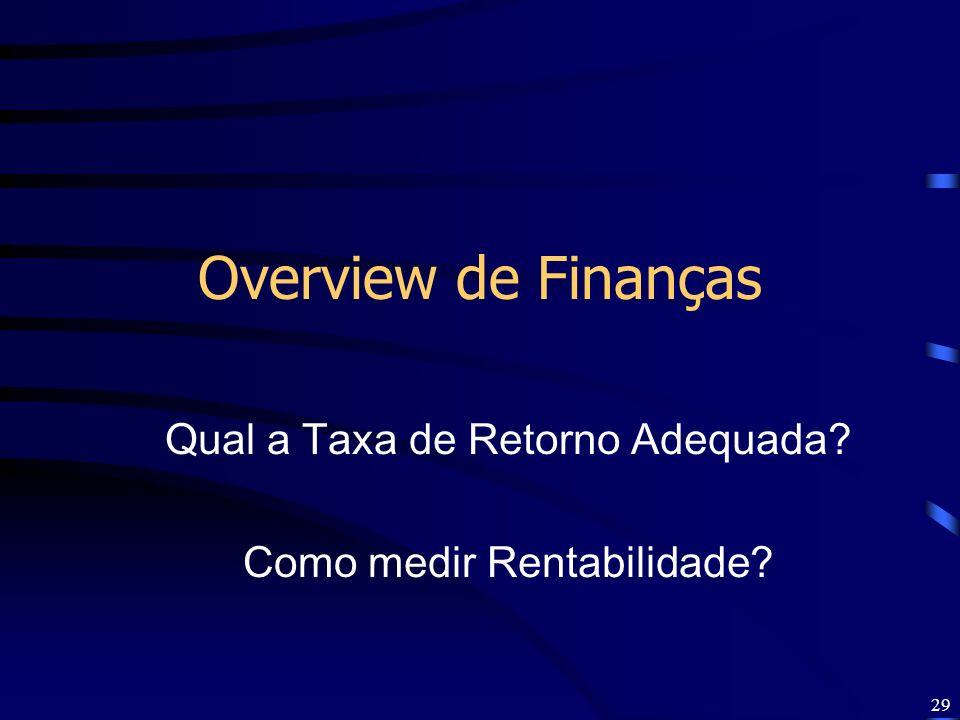 Qual a Taxa de Retorno Adequada Como medir Rentabilidade