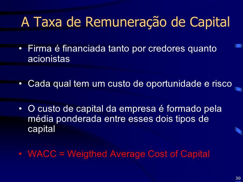 A Taxa de Remuneração de Capital