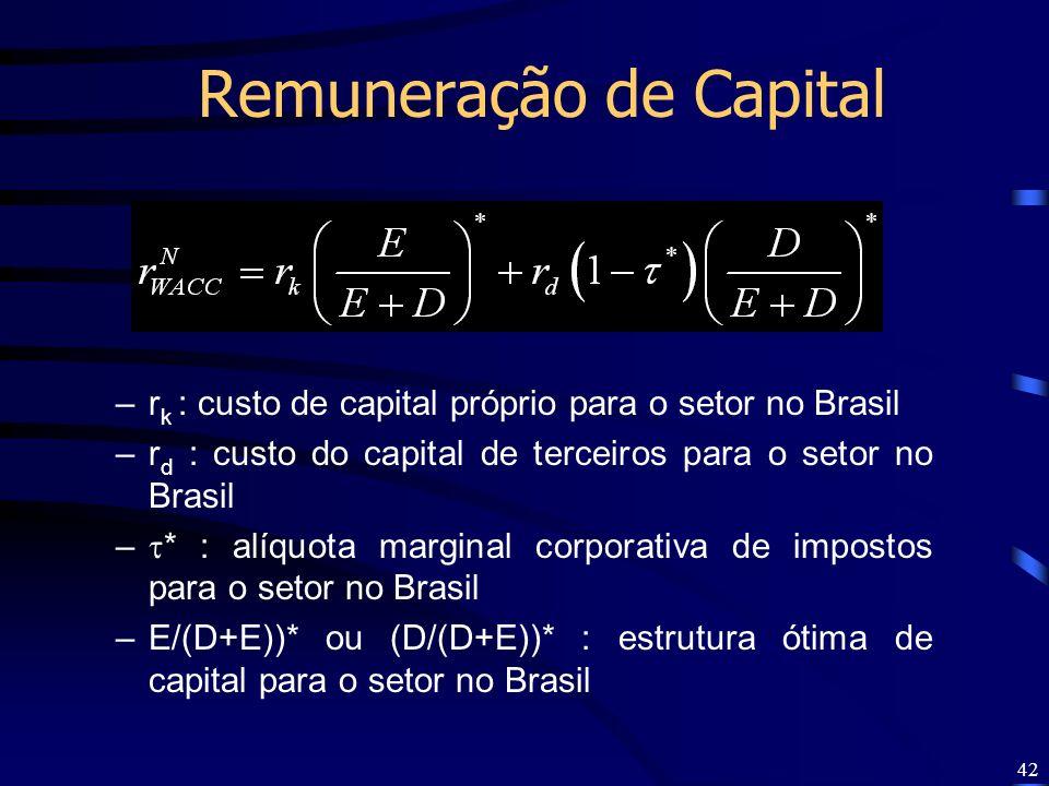 Remuneração de Capital