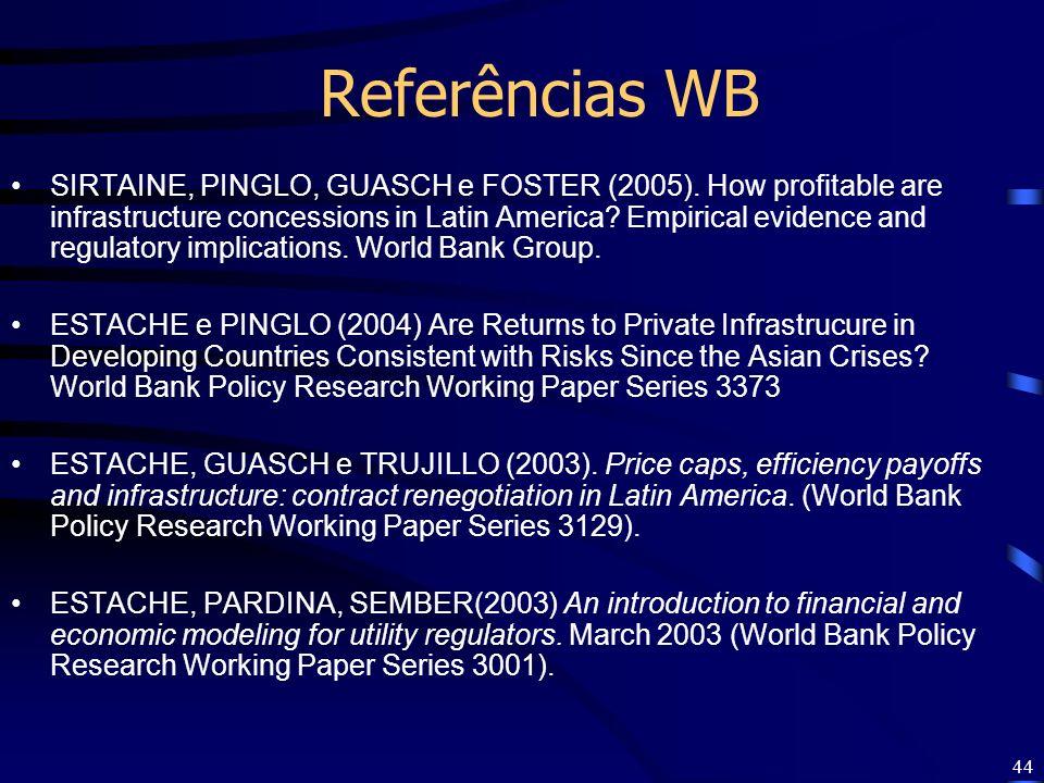Referências WB