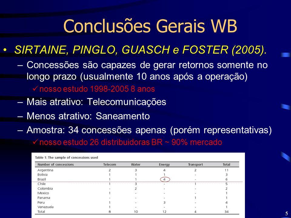 Conclusões Gerais WB SIRTAINE, PINGLO, GUASCH e FOSTER (2005).