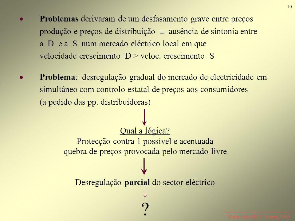 Desregulação parcial do sector eléctrico ↓