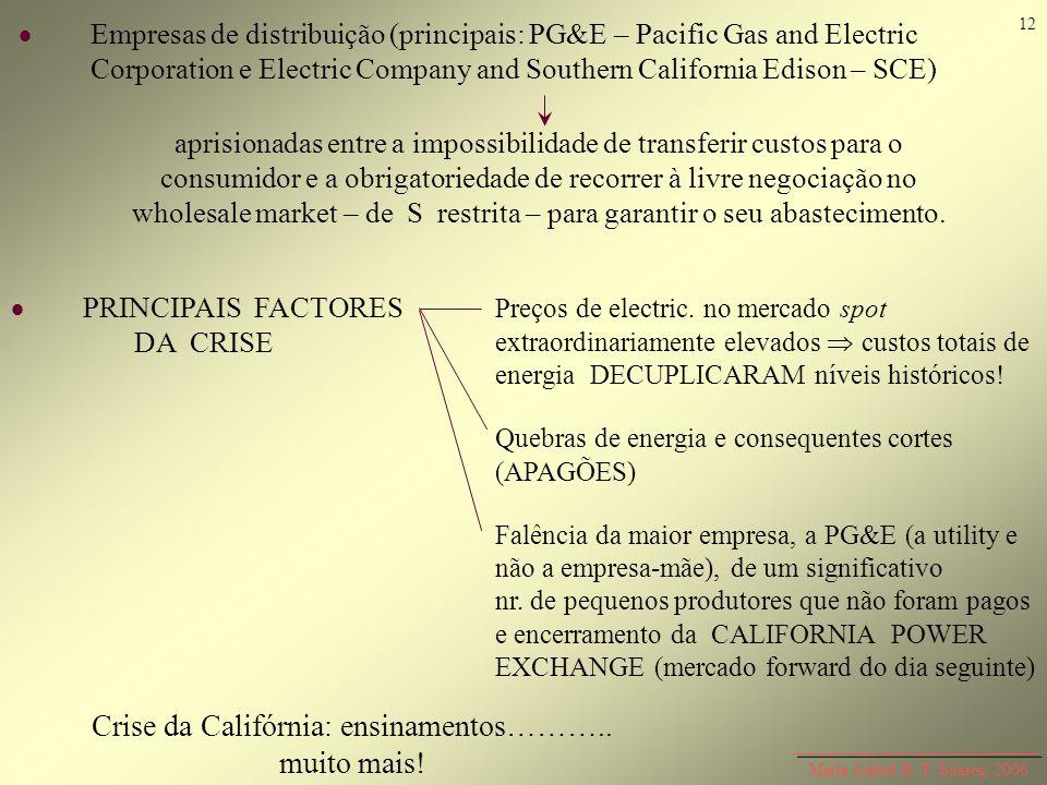 Crise da Califórnia: ensinamentos……….. muito mais!