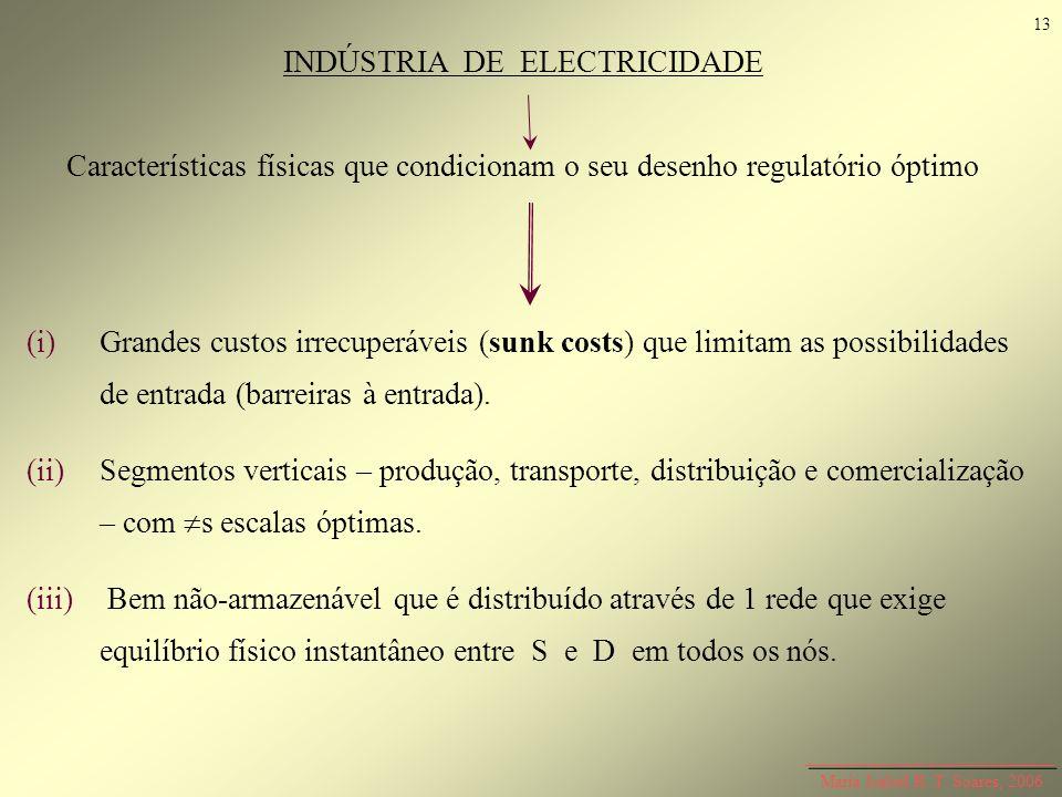 INDÚSTRIA DE ELECTRICIDADE
