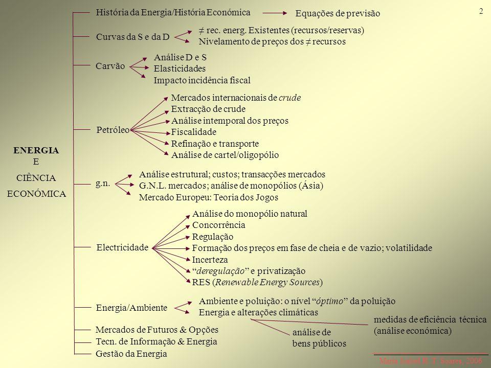 História da Energia/História Económica Equações de previsão