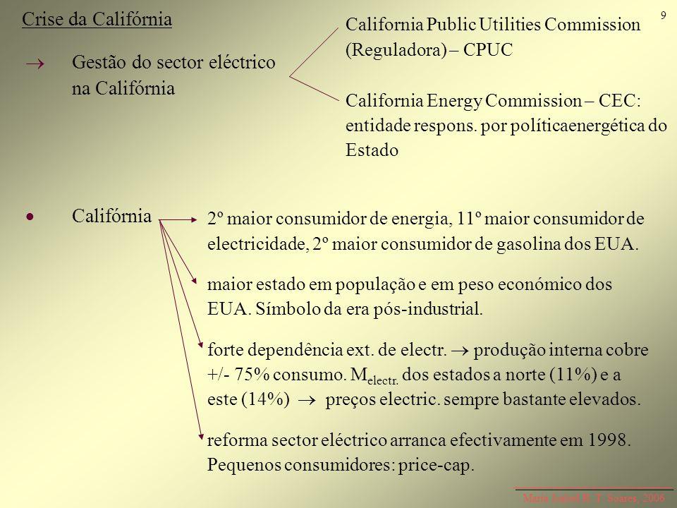  Gestão do sector eléctrico na Califórnia