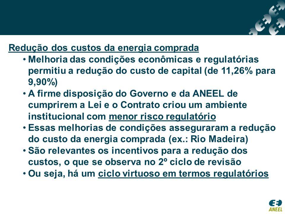 Redução dos custos da energia comprada