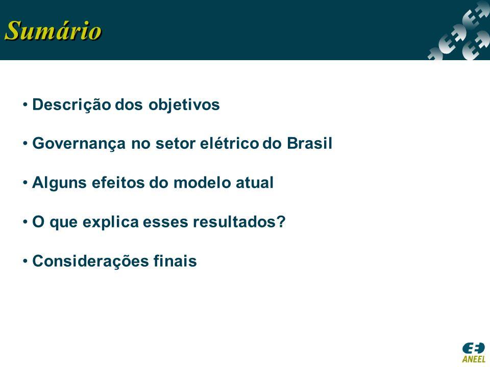 Sumário Descrição dos objetivos Governança no setor elétrico do Brasil