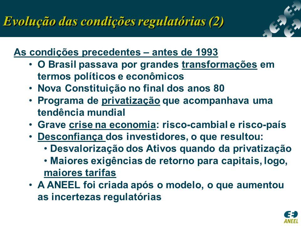 Evolução das condições regulatórias (2)