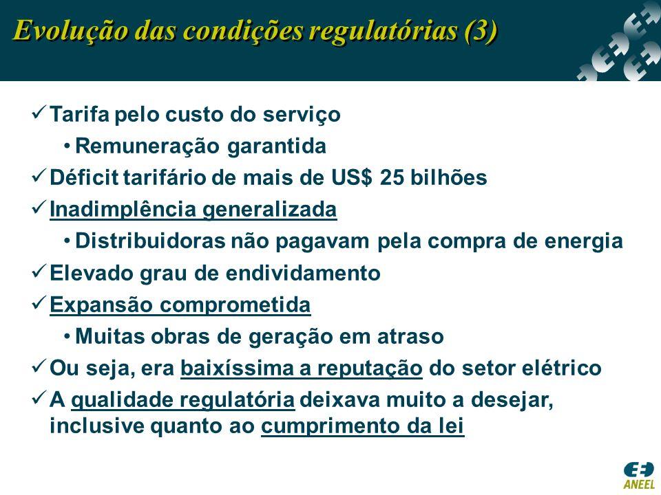 Evolução das condições regulatórias (3)