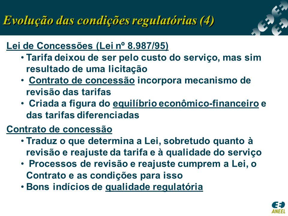Evolução das condições regulatórias (4)