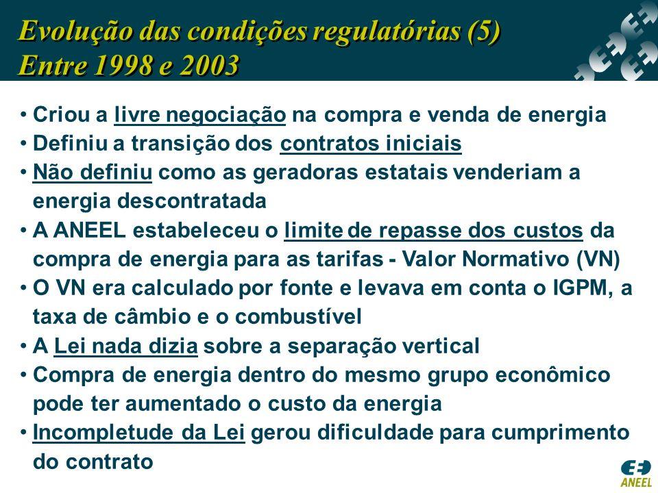 Evolução das condições regulatórias (5) Entre 1998 e 2003