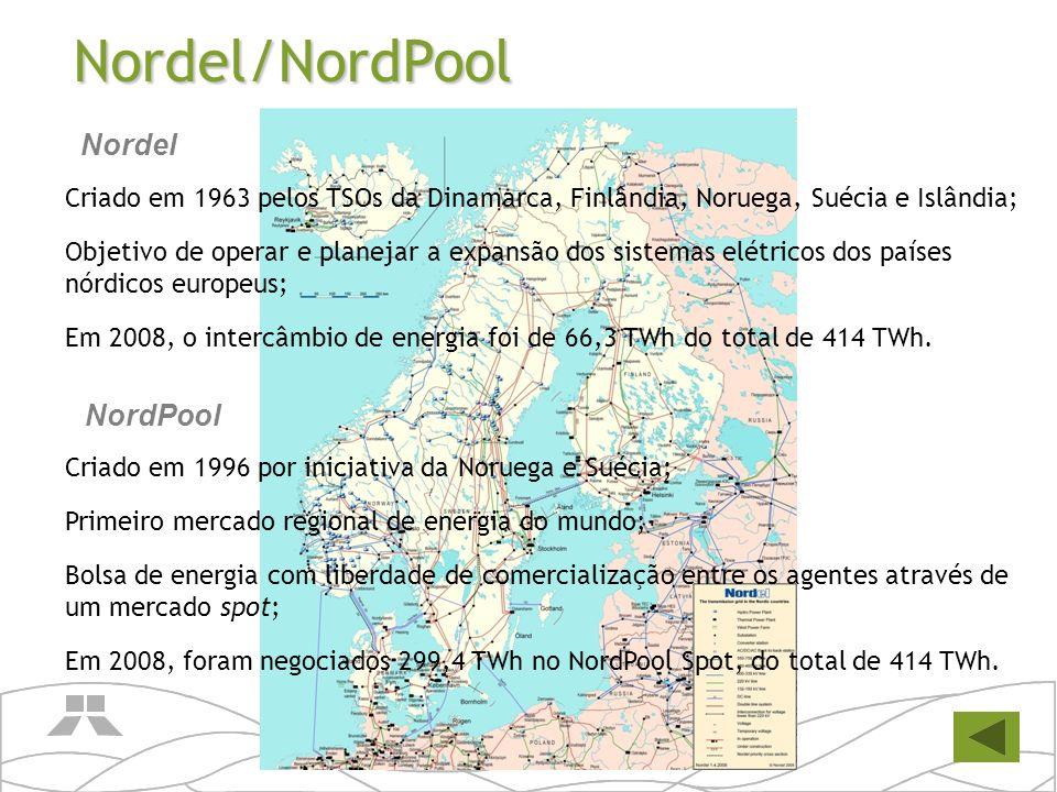 Nordel/NordPool Nordel NordPool