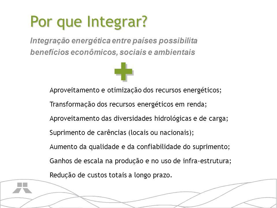 Por que Integrar Integração energética entre países possibilita