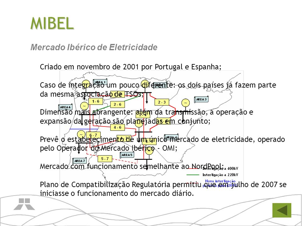 Mercado Ibérico de Eletricidade