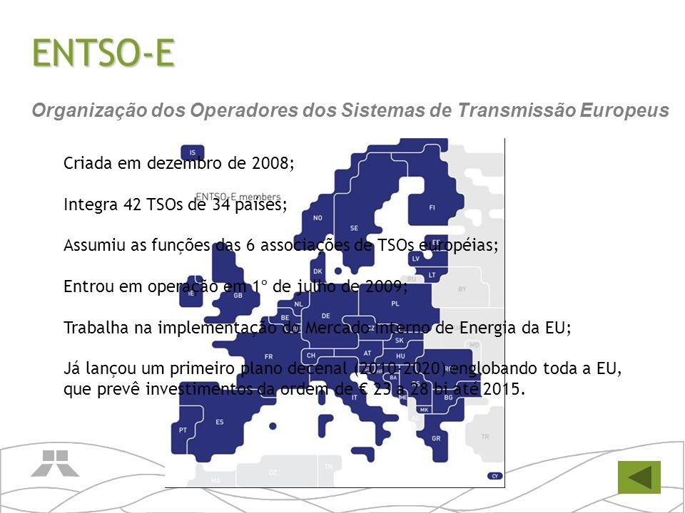 Organização dos Operadores dos Sistemas de Transmissão Europeus