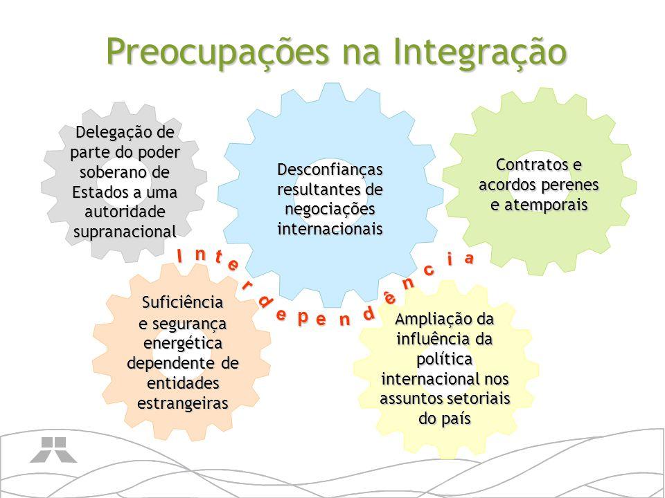 Preocupações na Integração