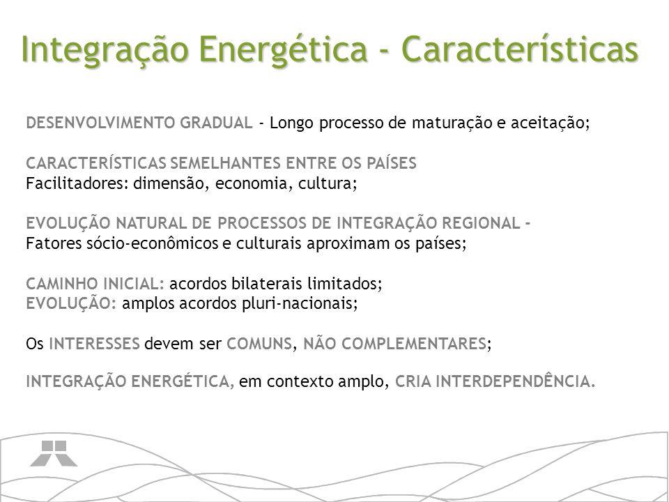 Integração Energética - Características