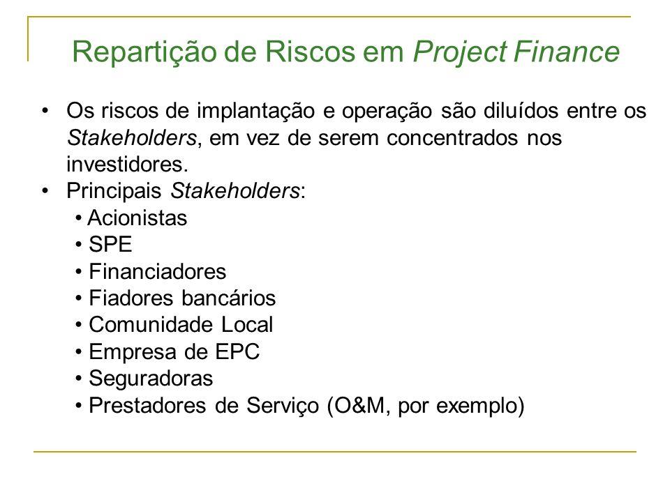Repartição de Riscos em Project Finance