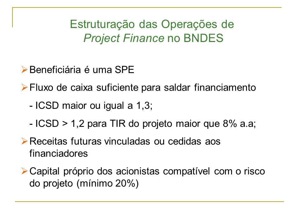 Estruturação das Operações de Project Finance no BNDES
