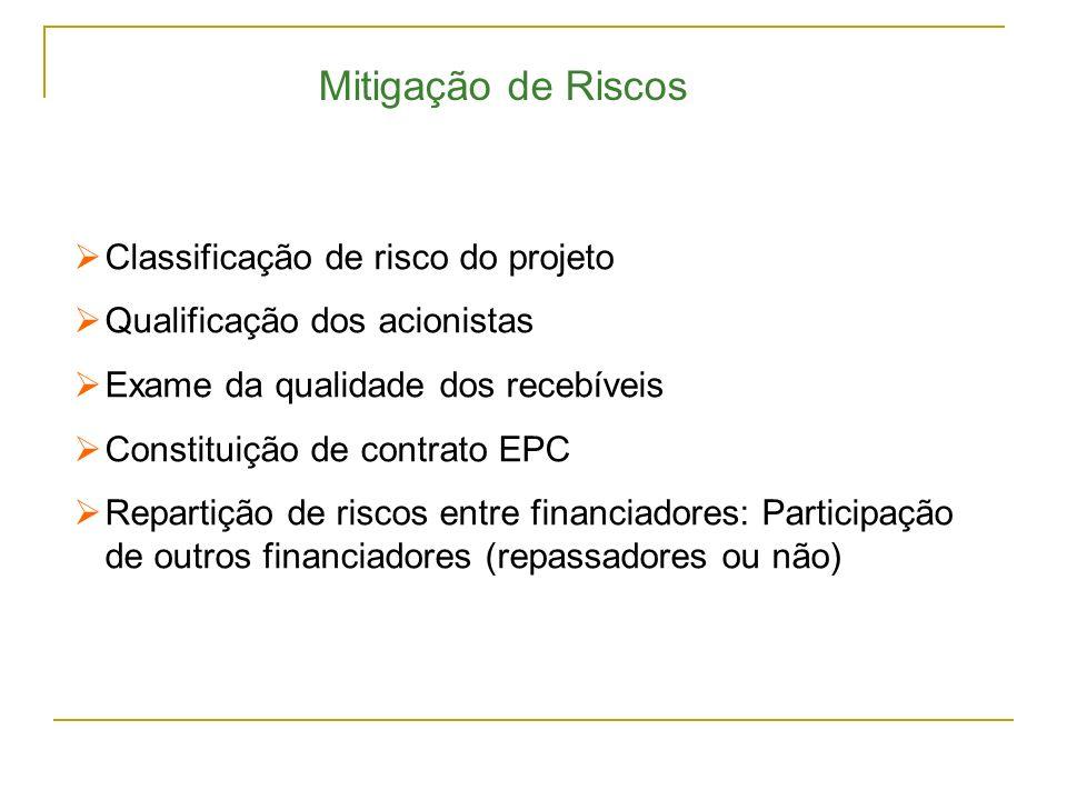 Mitigação de Riscos Classificação de risco do projeto